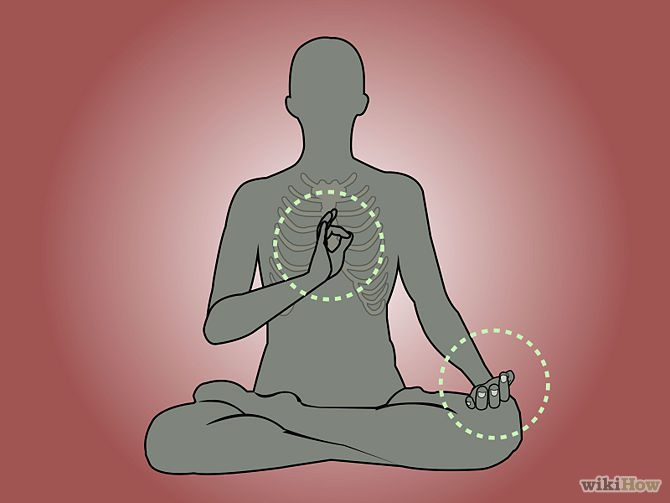 670px-Open-Your-Spiritual-Chakras-Step-5Bullet3